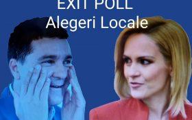 EXIT POLL ora 21:00 – Alegeri Locale 2020 Bucuresti