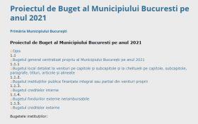 PMB a initiat procedura de consultare publica cu privire la Proiectul de buget al Municipiului Bucuresti pe anul 2021