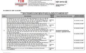Termoficarea din Bucuresti este la pamant – Document cu 32 de pagini de avarii!